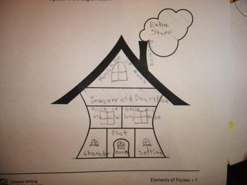 Creative Carpenter - Student output.